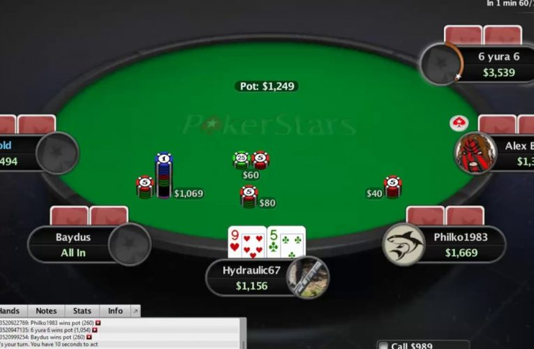 Limit Holdem Poker Strategy